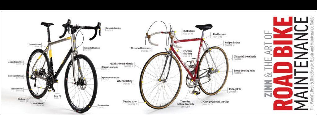 Zinn bike maintenance